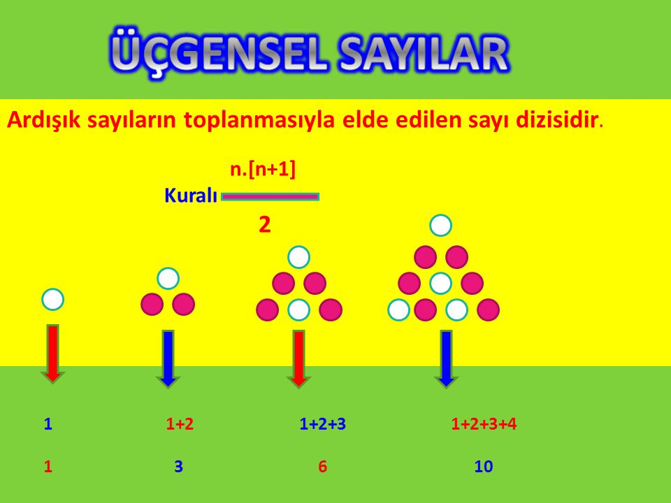 ÜÇGENSEL SAYILAR Ardışık sayıların toplanmasıyla elde edilen sayı dizisidir. n.[n+1] Kuralı. 2.